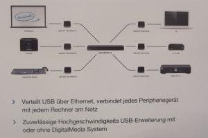 USB von Crestron