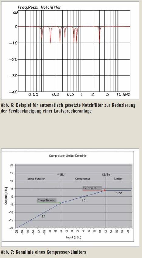 Beschallungstechnik-Messung