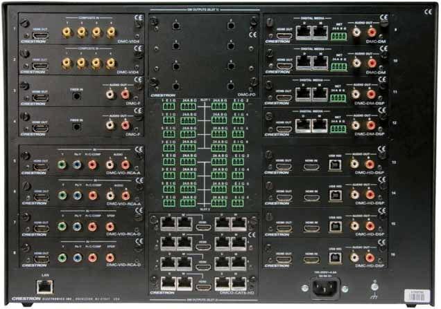 HDMI DVI ANschlüsse