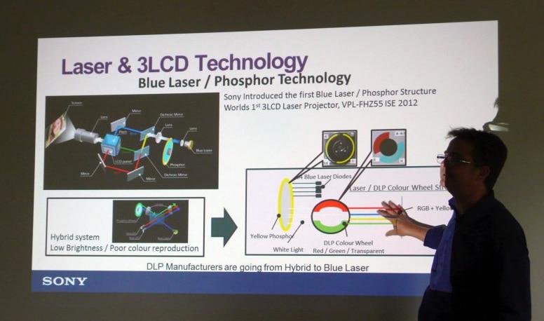 Vortrag zu Laser & LCD Technology von Robert Meakon