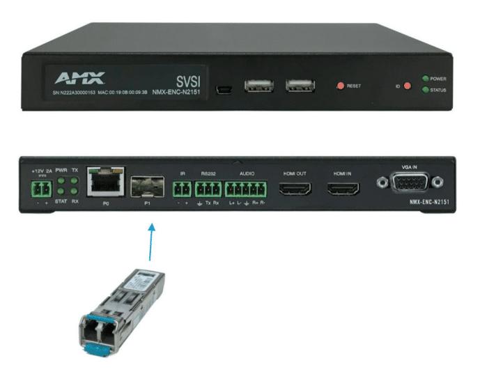IP-Netzwerk verteilt AV-Signale_01