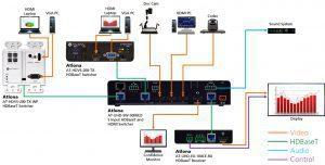 AT-UHD-SW-5000ED-Diagram