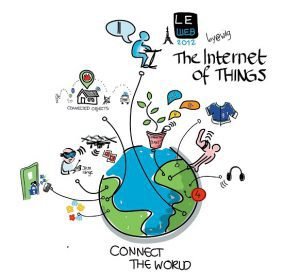 Darstellung zu Internet of Things