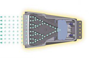 Schematische Zeichnung des Waveguide in der HX-7 mit einem dreistufigen Y-Kanalsystem