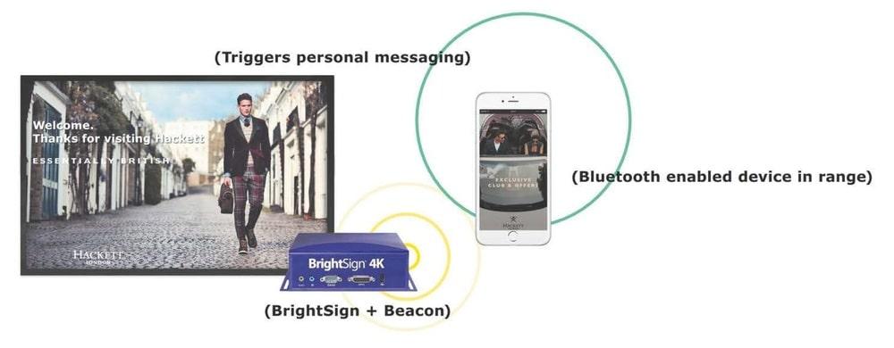 mobile-technologien-fuer-signage-1