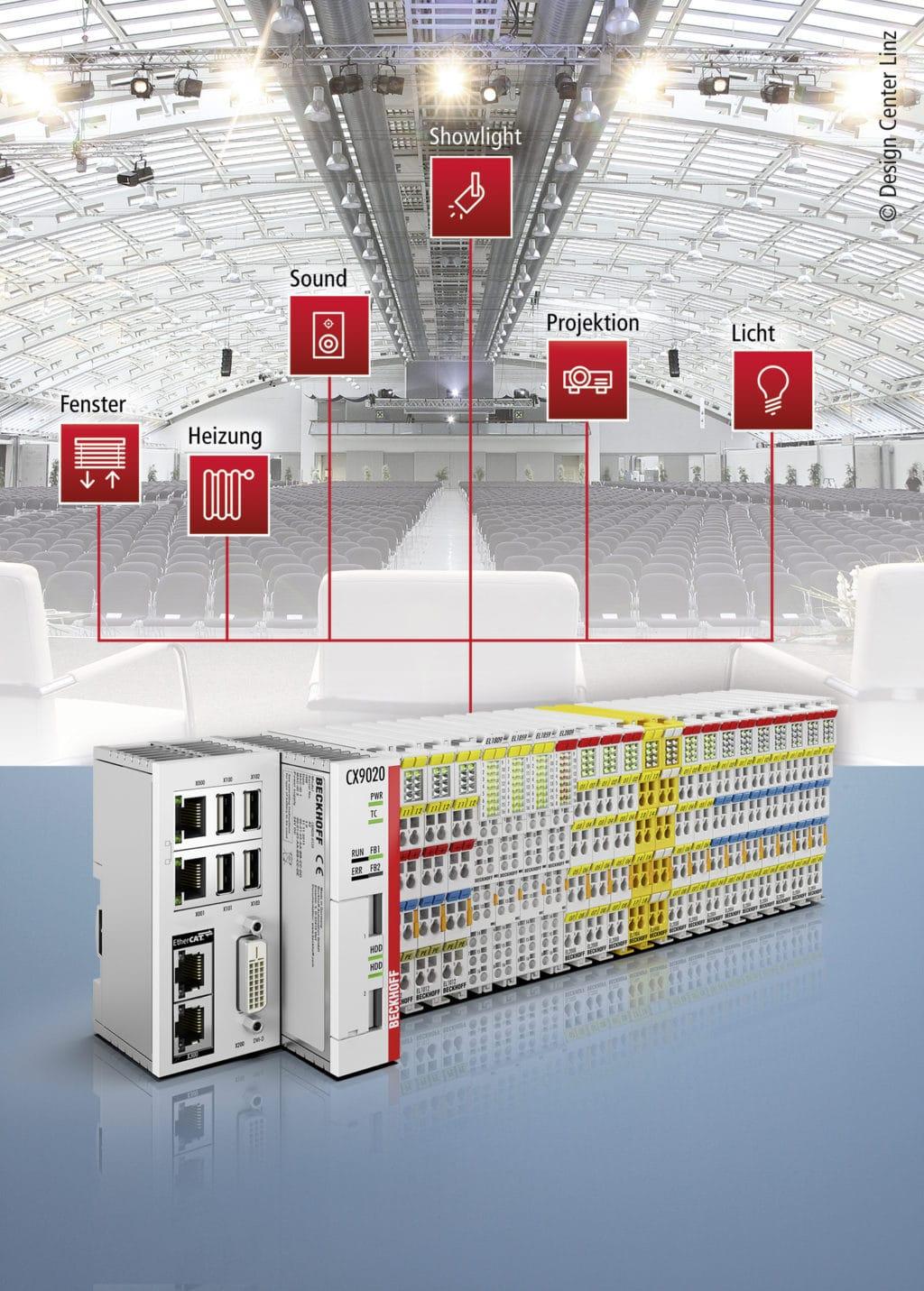 PC-based Control