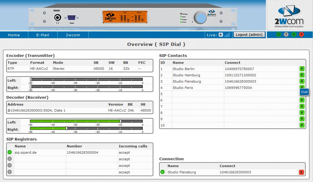 2wcom Systems