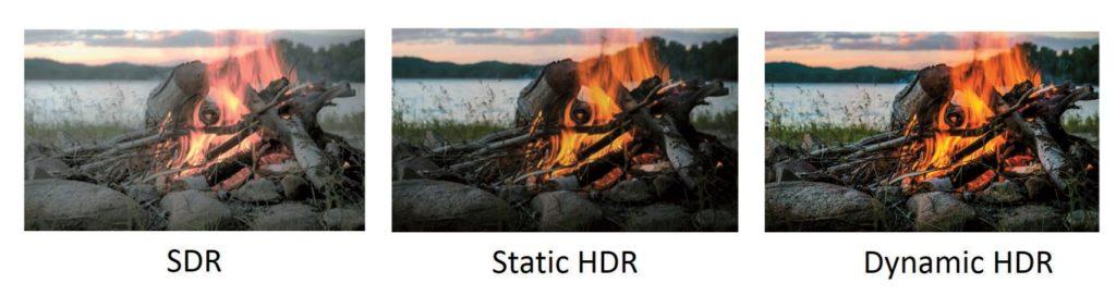 Optimale Darstellung mit dynamischem HDR