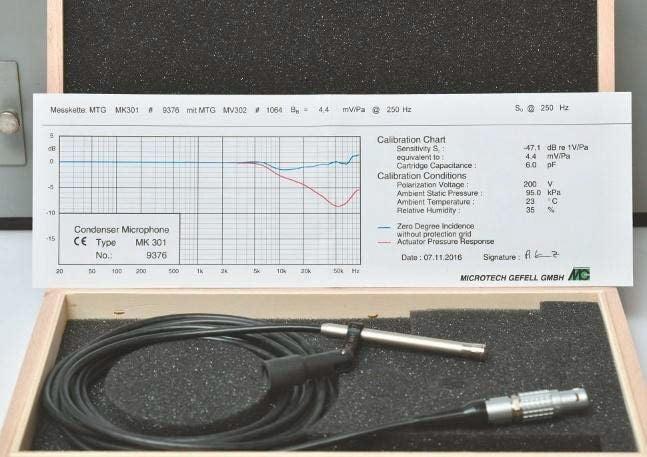 """Microtech Gefell 1/4"""" Kondensatormikrofon vom Typ MK301 mit Impedanzwandler MV302"""
