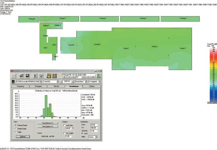 ABB. 9: Pegelverteilung für ein Sprachsignal mit 12 dB Crestfaktor