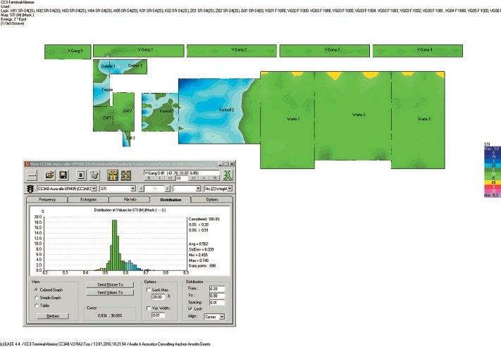 ABB. 10: STI-Mapping mit Maskierung für ein Sprachsignal mit ca. 84 dBA