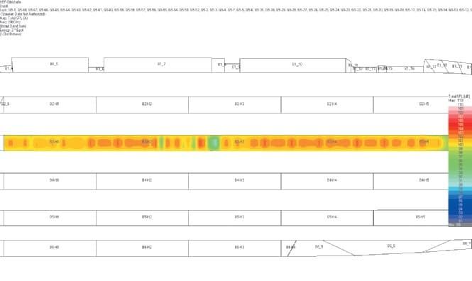 Abb. 6: Simulationsergebnis für die Gesamtschallpegelverteilung als A-bewerteter Summenpegel bei Anregung mit einem Sprachersatzrauschen. Berechnet wurde der Maximalpegel bei Vollauslastung der Lautsprecher. Je nach Crestfaktor des Signals ist noch ein Abschlag zu berücksichtigen.