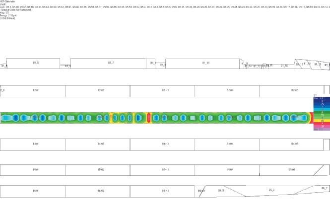 Abb. 7: Simulationsergebnisse für die Sprachverständlichkeit. Oben: ohne Störgeräusche; unten: mit 85 dBA Störgeräusch und 97 dB Sprachsignalpegel (die teilweise roten Bereiche sind durch Einbauten auf dem Bahnsteig abgeschattet)