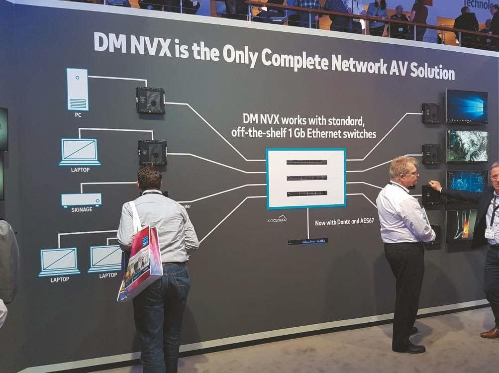 Network AV Solution Wand