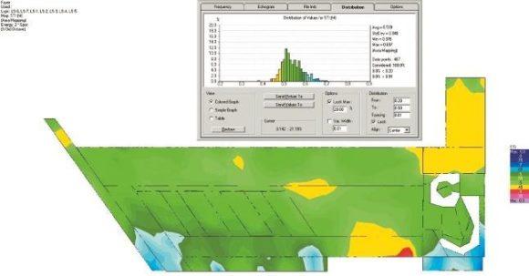 STI als Mapping und Distribution für Point-Source-Lautsprecher bei gelochter GK-Decke mit einem Mittelwert von 0,54 und einer Standardabweichung von 0,05 entsprechend einem Gesamtwert von 0,49