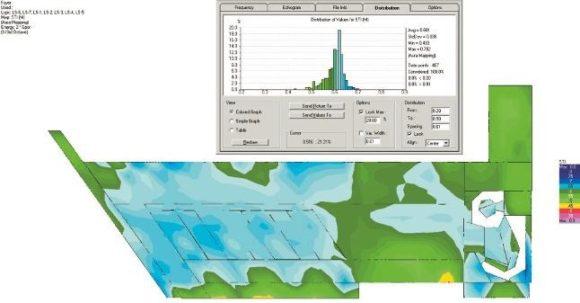 STI als Mapping und Distribution für Line-Source-Lautsprecher bei gelochter GK-Decke mit einem Mittelwert von 0,6 und einer Standardabweichung von 0,04 entsprechend einem Gesamtwert von 0,56
