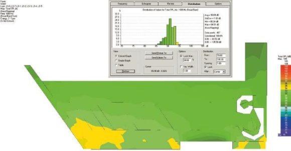 Gesamtschallpegel (TSPL) berechnet als A-bewerteter Mittlungspegel LAeq für ein Sprachsignal mit 12 dB Crestfaktor
