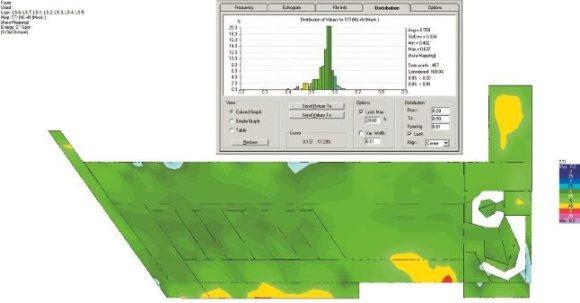 STI als Mapping und Distribution berechnet mit Maskierung und Störpegel für Line-Source-Lautsprecher bei gelochter GK-Decke mit einem Mittelwert von 0,56 und einer Standardabweichung von 0,03 entsprechend einem Gesamtwert von 0,53