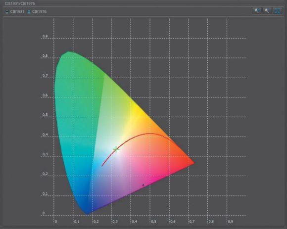 Planckscher Kurvenzug