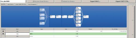 Blockschaltbild einer Evo PBS