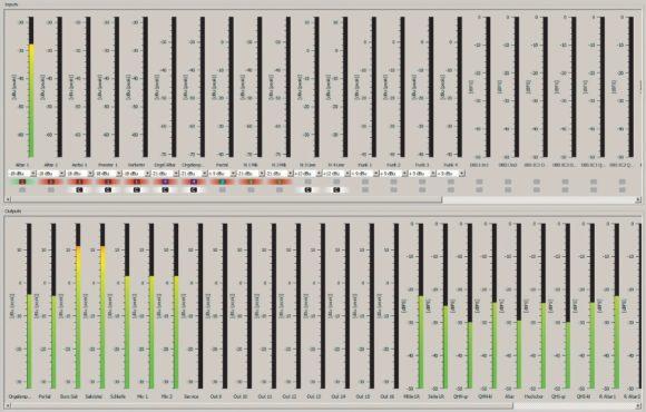 Pegelübersicht für alle Ein- und Ausgänge des Mastertone Mixers