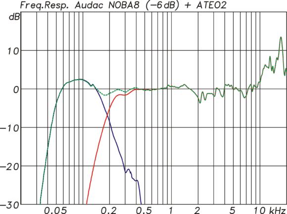 Audac SONA 2.3