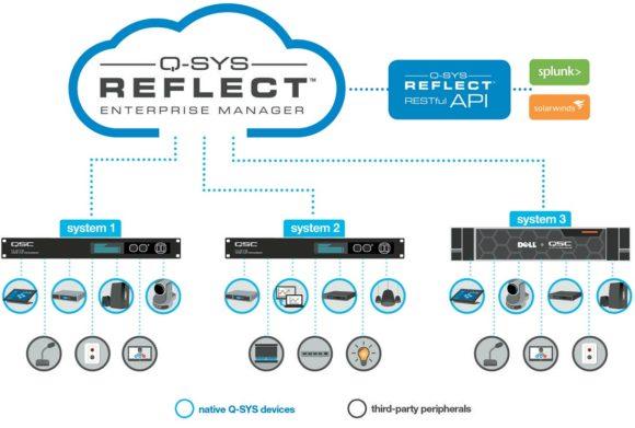 QSC Reflect Enterprise Manager