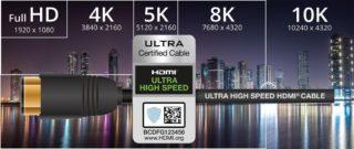 Auflösung der verschiedenen HDMI-Versionen