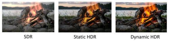 Verschiedene Dynamikumfänge von HDMI
