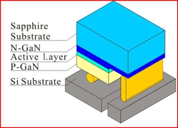 Struktur Flip-Chip-LED