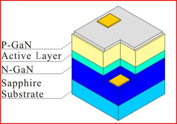 Struktur SMD-LED-Chip