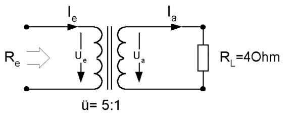 LD-Systems MAUI i1