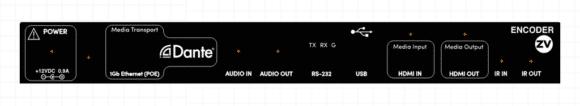 ZeeVeeUHD JPEG2000 – Analog- & Digitalaudio + DANTE