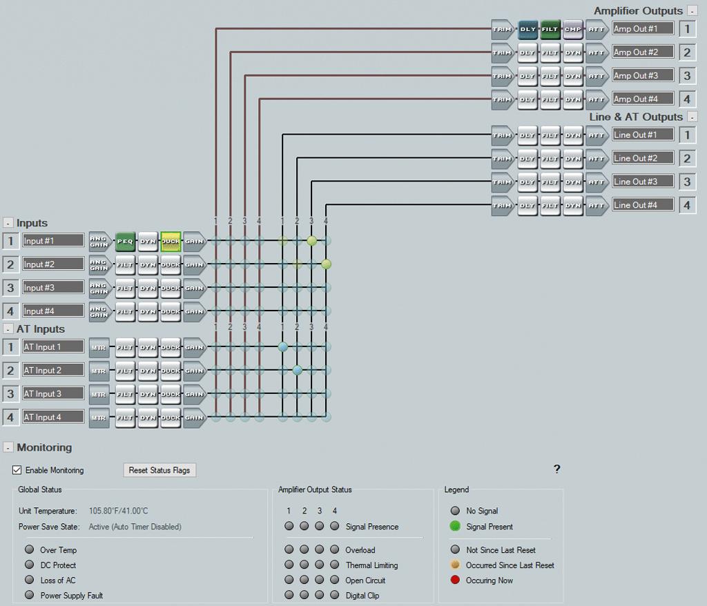 Blockschaltbild im DSP-Configurator-Setup