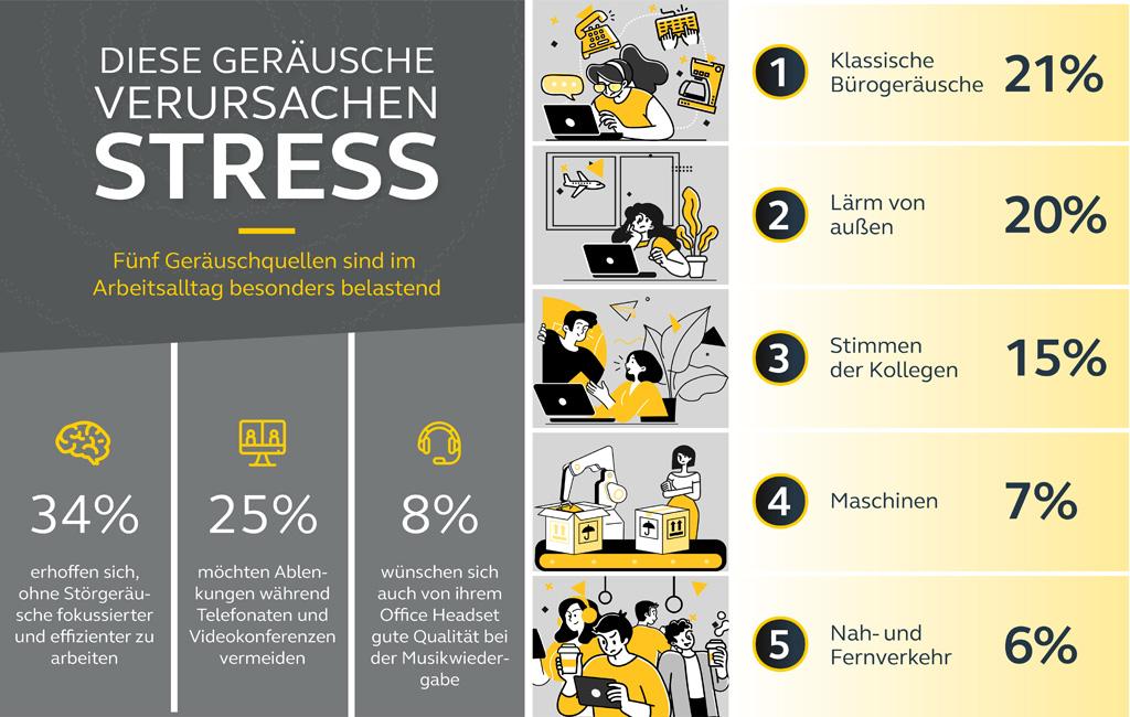 Jabra Infografik